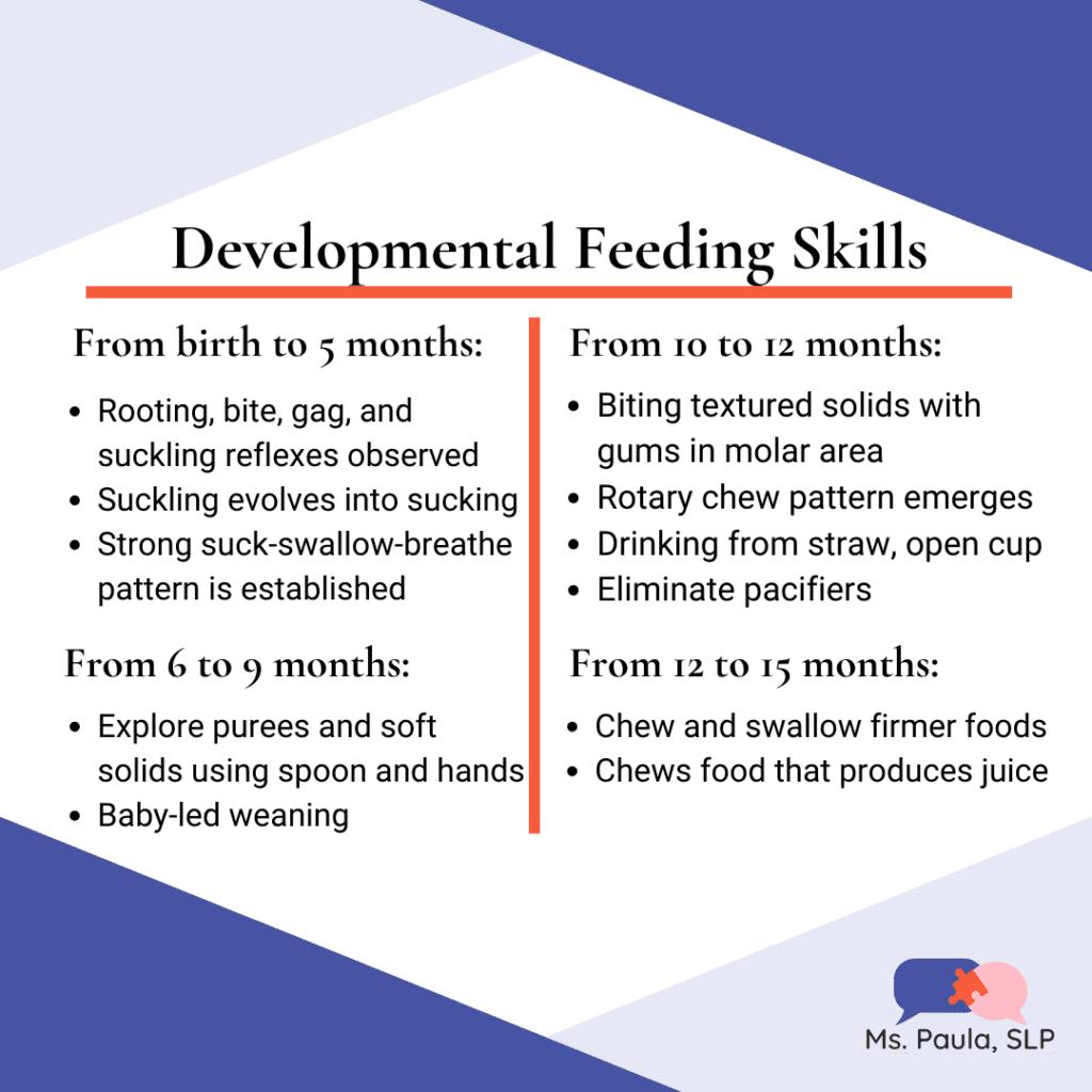 Developmental Feeding Skills | Ms Paula SLP